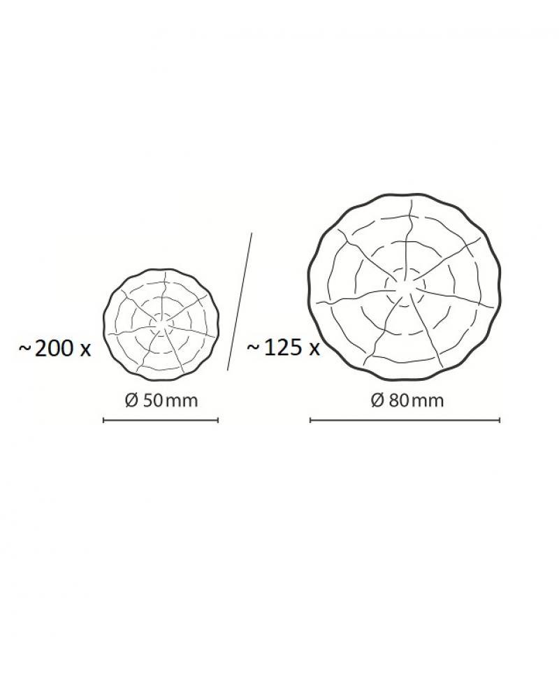 Высоторез телескопический аккумуляторный Gardena TCS 20/18V P4A - без аккумулятора и зарядного устройства (14770-55)
