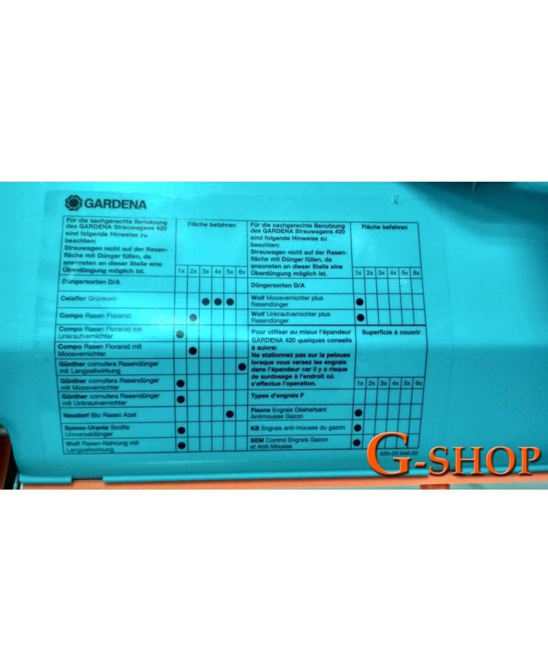 Разбрасыватель-сеялка Gardena Combisystem 3 л, 40 см (00420-20)