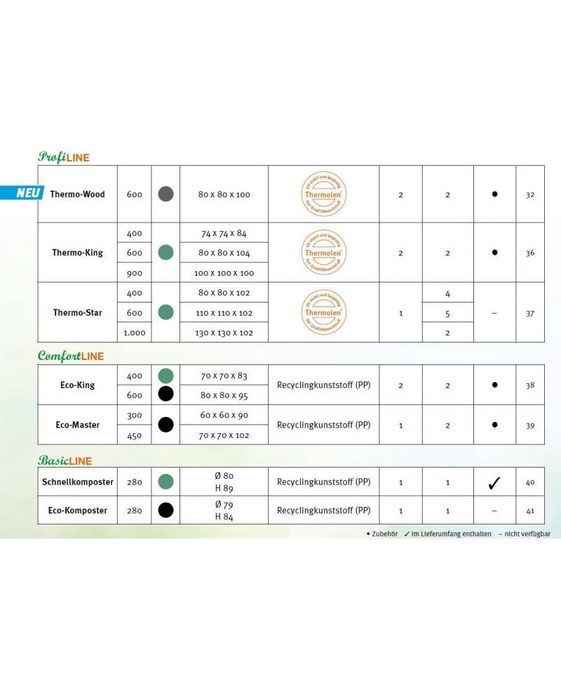 Компостер садовый Graf Thermo-King 400 л, зеленый (626001)